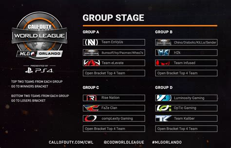 Event Preview: Stage 2 Finals - Callofduty.com.