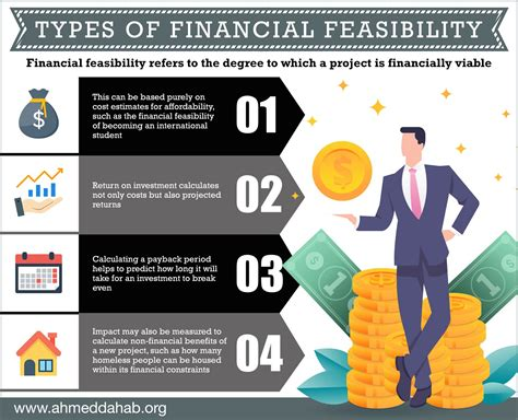 [pdf] Financial Feasibility Analysis Of A Custom Harvesting .