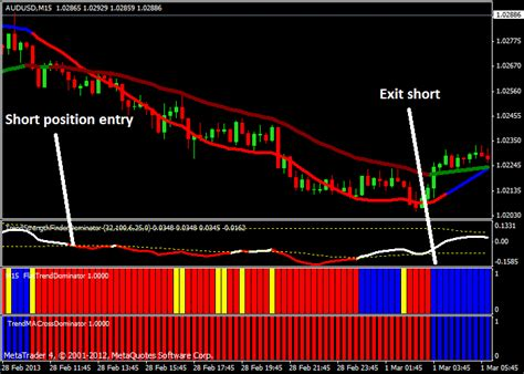 [click]free - Forex Trend Reader Ea - Best Forex Ea S  Expert