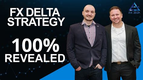 [click]fx Delta Strategy 100 Revealed By Yordan Kuzmanov.