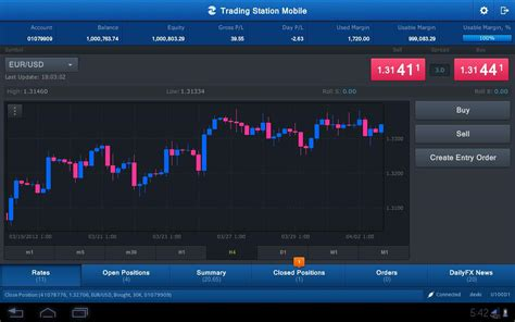 Fxcm: Uk Forex Trading - Currency Trading.