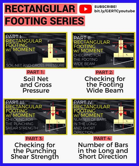 [click]face Engineering Exercises Book Review - Facebook.