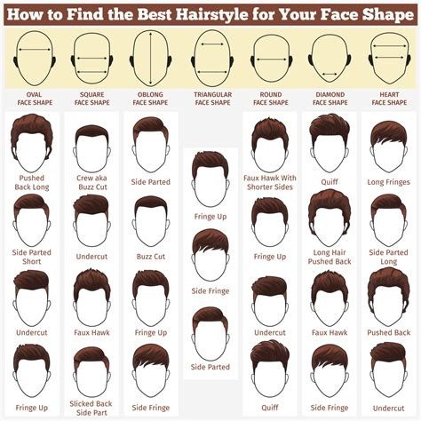 what hairstyle suits me upload photo free collections
