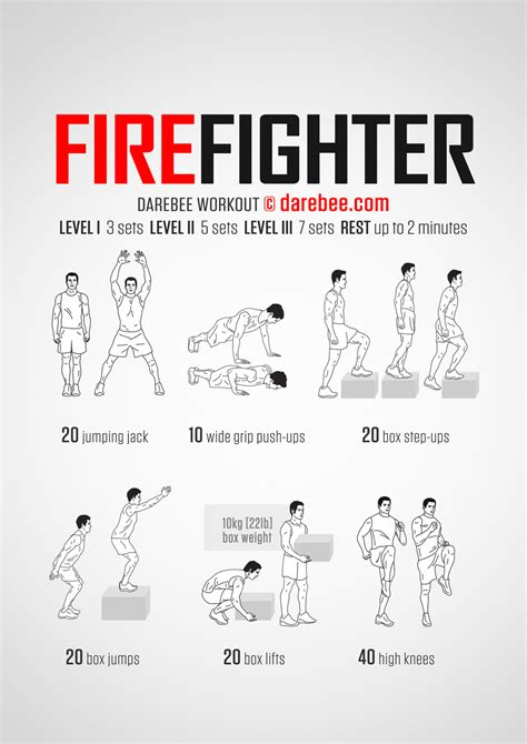 [click]firefighter Fitness Training Program  Firefighter Workout .