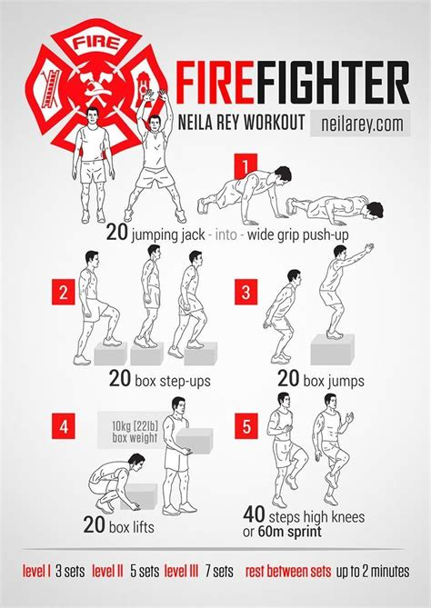 [click]firefighter Fitness- Workouts For Firefighters Emts And