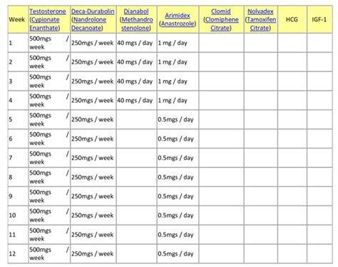 [pdf] First Steroid Cycle Mass Steroids Cycle Bulking .