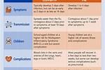 Flu vs Cov 19