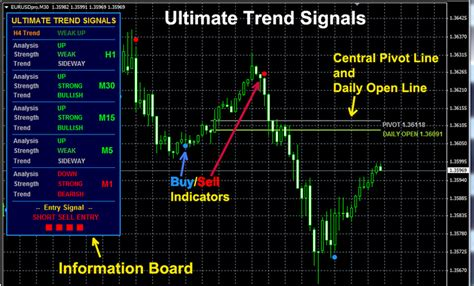 [click]forex Shark  Forex Wiki Trading