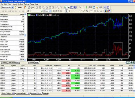 @ Forex Tester - Professional Forex Training Software .