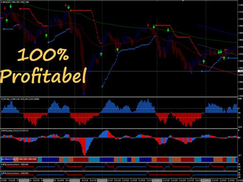 [click]forex Trading Pro System - Trade The Forex Market Today .