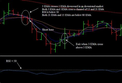 [click]forex Tutorial What Is Forex Trading - Investopedia.