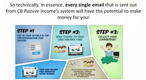 [click]free Book By Patric Chan  Find Your Passive Income.