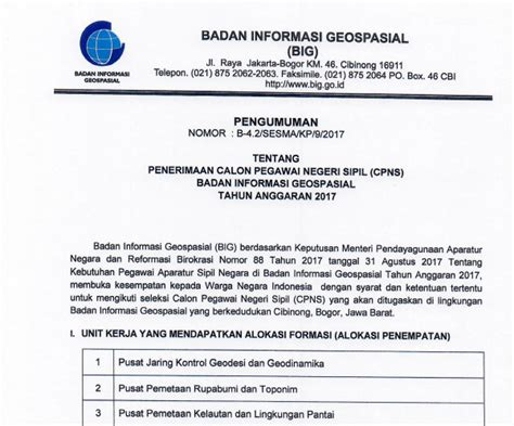Free Download Soal Cpnsbadan Informasi Geospasial Big 2017