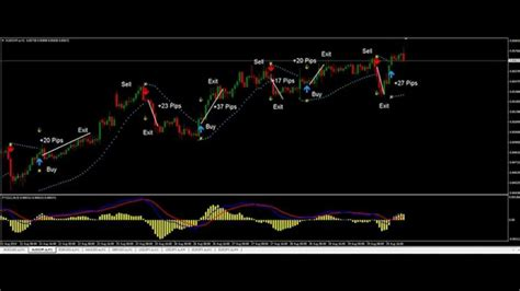 [click]fx Trend Crusher - 90 Accurate Forex Trend Prediction Software.