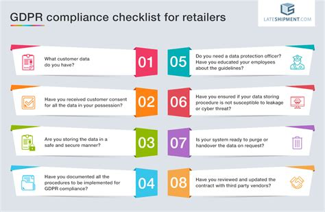 [pdf] Gdpr Compliance Checklist - Global Privacy And Security .