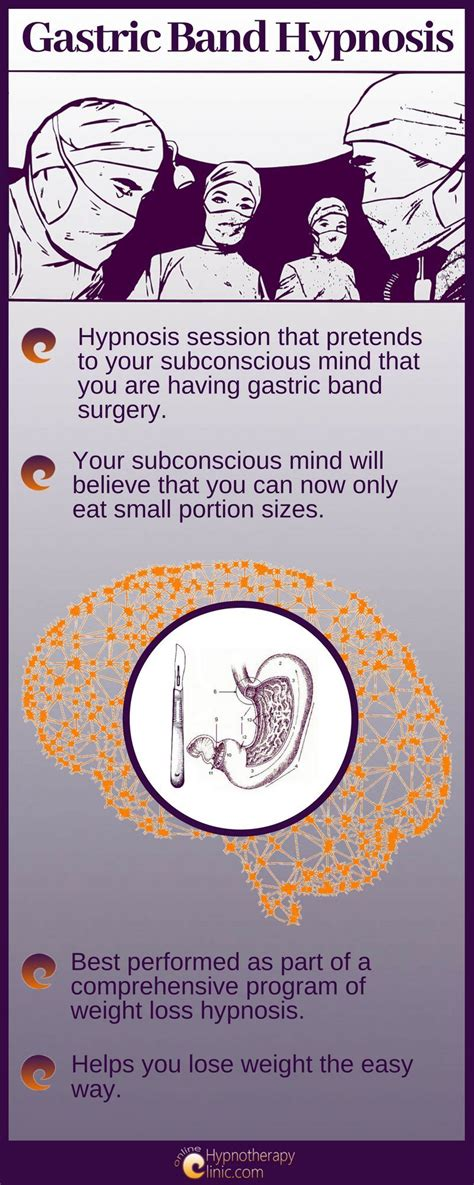 [click]gastric Band Hypnosis- Everything You Want To Know.