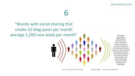 Get Traffic To Your Website For Free By Following These Steps.