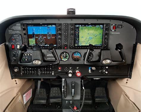 Glass Panel Avionics.