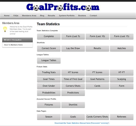 @ Goal Profits Review  Part One  Betting Profits Bulletin.