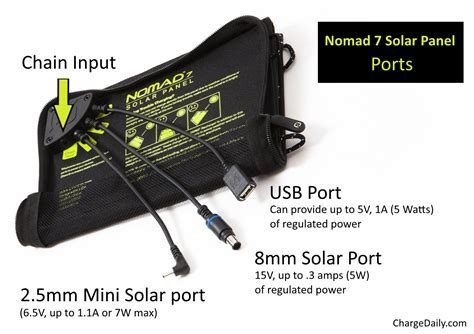 Goal Zero Guide 10 Plus Solar Kit Review - Charge Daily.