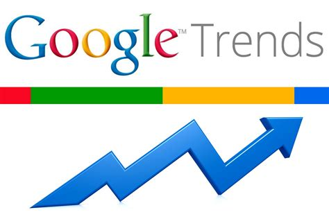 [click]google Trends.