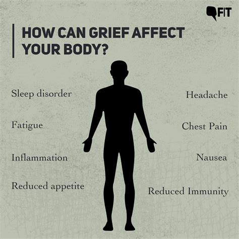 [click]grief Physical Symptoms Effects On Body  - Webmd.