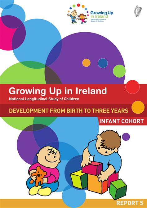 @ Growing Up In Ireland   National Longitudinal Study Of .