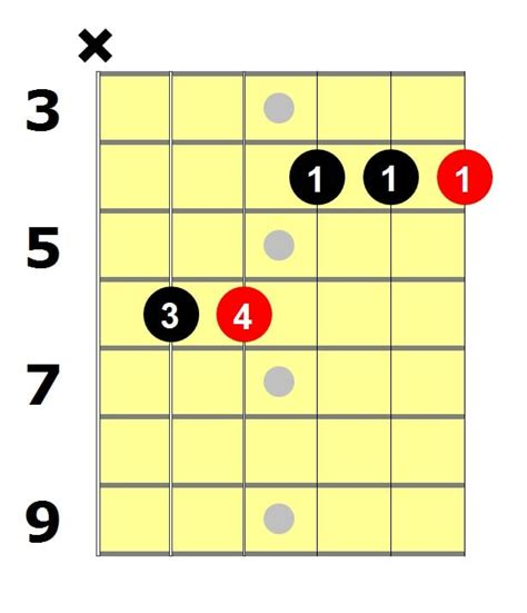[pdf] Guitar Chords For Beginners - National Guitar Academy.