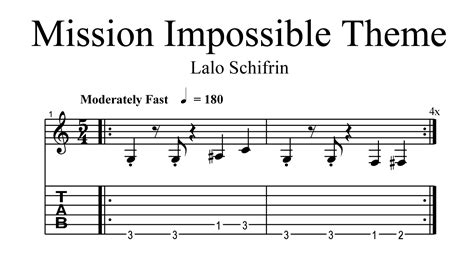 [click]guitar Tabs For Beginners 20 Easy Songs That Sound Great.