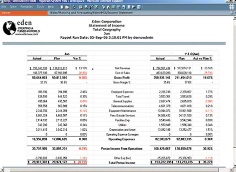 [pdf] Hyperion  Financial Reporting Studio - Oracle.