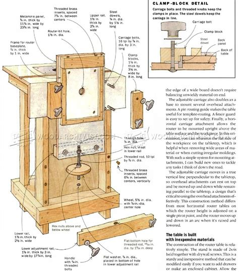 Horizontal Router Table Plans Free