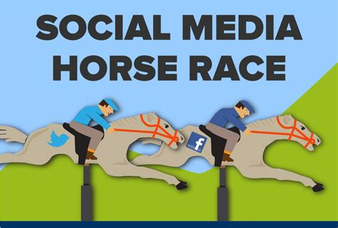 @ Horse Racing Network   Social Media Solutions.