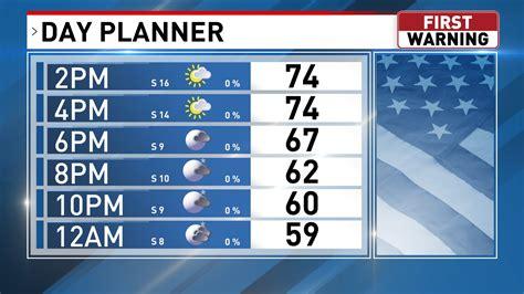 Hourly Weather Tulsa OK