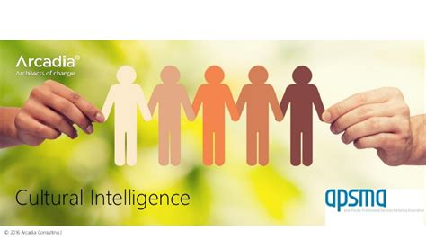 @ How Cultural Intelligence Can Improve Performance