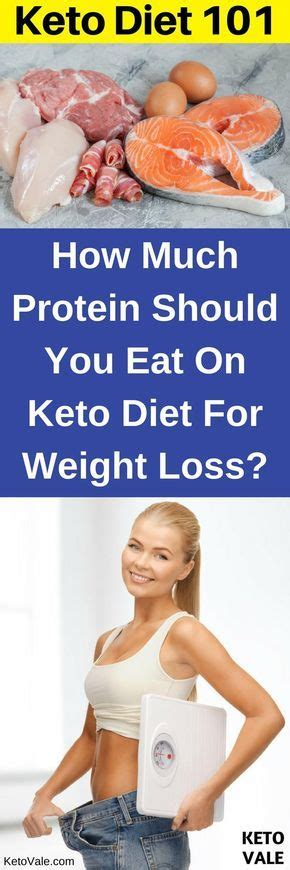 How Much Protein Should You Eat To Stay In Ketosis Keto Vale.