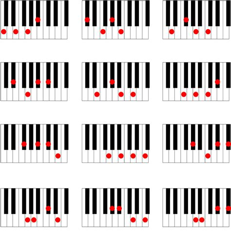 [pdf] How To Download Piano Chords -- Keyboard Chords -- The .
