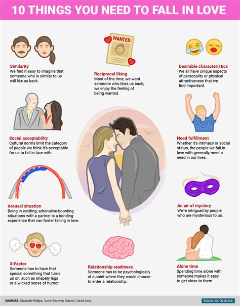 @ How To Make Someone Fall In Love With You Using Psychology.