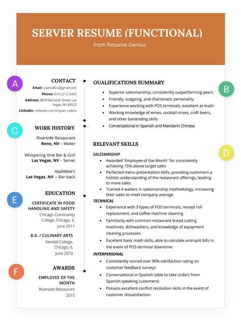 how to construct resume   sample agreement letter between two  ies    how to write a good functional resume