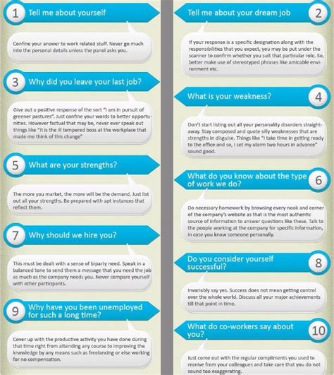 @ How To Answer The Most Frequently Asked Interview Questions.