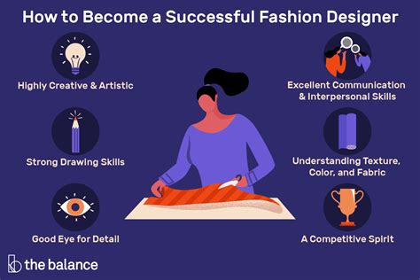 @ How To Become A Fashion Designer 10 Skills You Need.