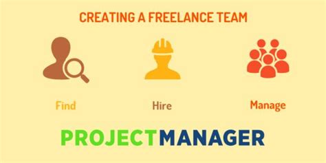 How To Build A Team Of Freelancers Like A Pro - Projectmanager.com.