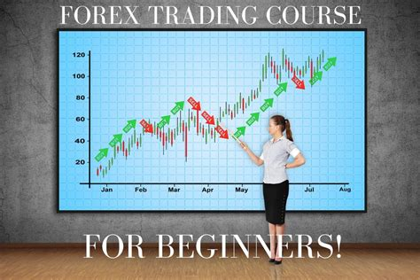 How To Choose Best Forex Course For Beginners.