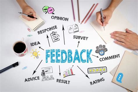 How To Collect Customer Feedback Using Interviews & Focus.