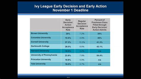 [click]how To Get Accepted By Stanford And Ivy League Universities Admission Essays Explained .