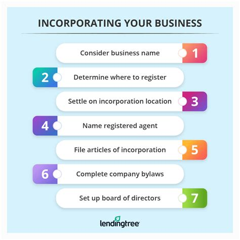 @ How To Incorporate A Business 11 Steps With Pictures .