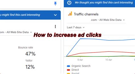 How To Increase Your Adsense Clicks & Start Making Money Online.