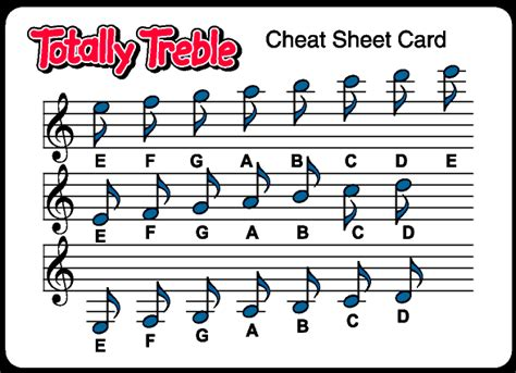 @ How To Read Piano Notes  Sheet Music 5 Easy Steps For .