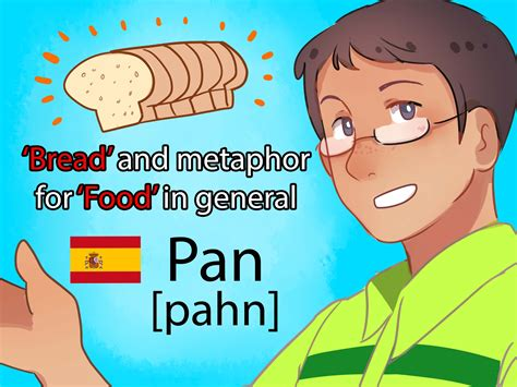 @ How To Say Food In Spanish 10 Steps With Pictures - Wikihow.