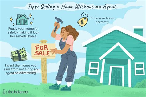 @ How To Sell A Home As A For Sale By Owner - The Balance.