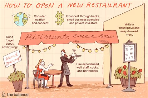 How To Start A Restaurant - Entrepreneur.